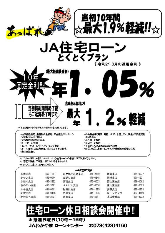 JA住宅金利(固定金利)